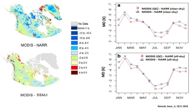 climate change; permafrost; pan-arctic; remote sensing; spaceborne; MODIS; cooling degree days; interannual variability;
